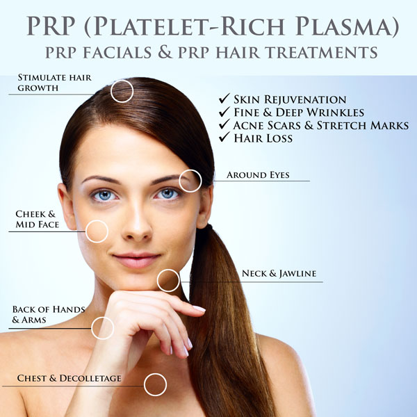 Prp Platelet Rich Plasma Therapy Toronto Cosmetic